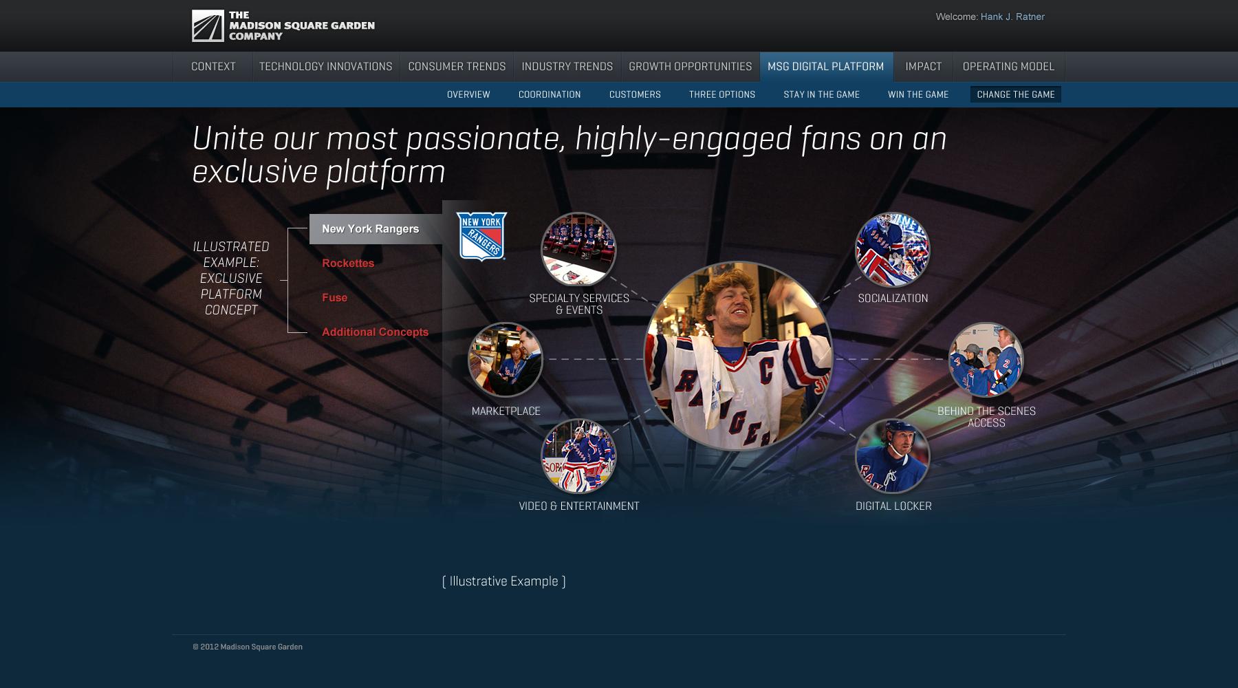 Madison Square Garden: MSG Digital Platform/Change the Game - New York Rangers