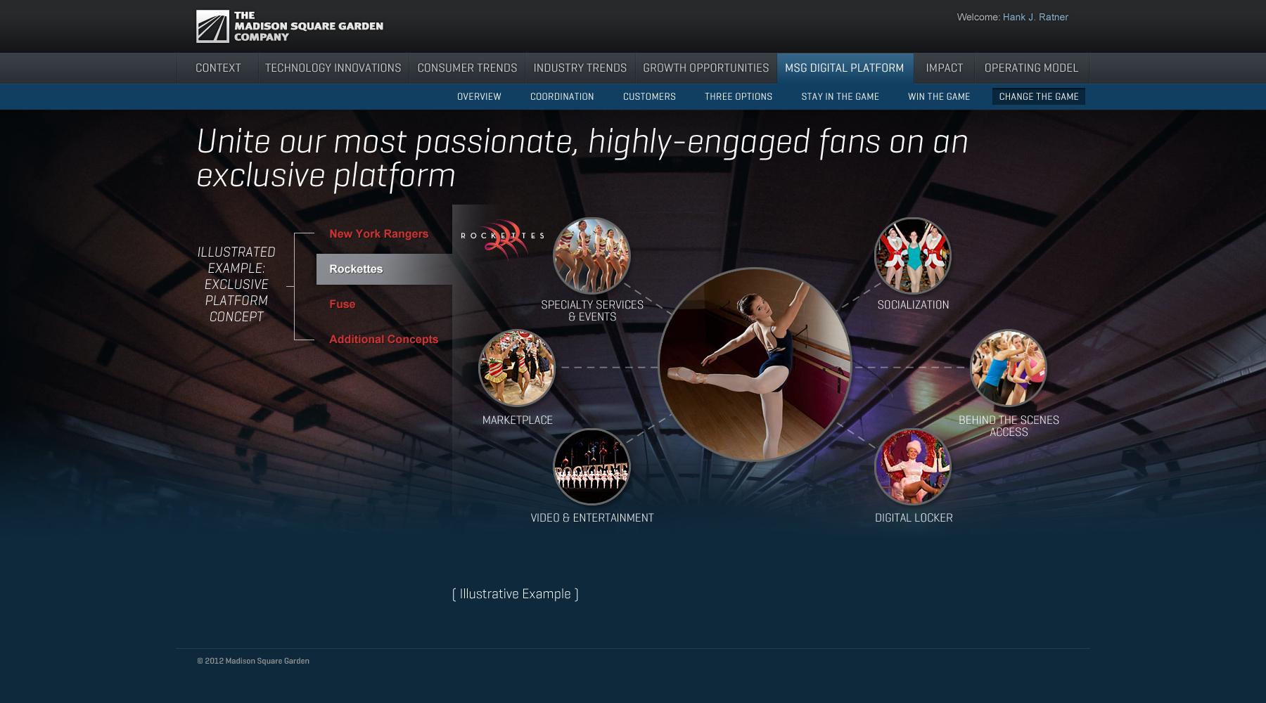 Madison Square Garden: MSG Digital Platform/Change the Game - Rockettes