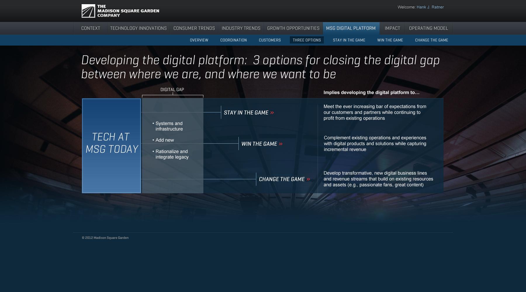 Madison Square Garden: MSG Digital Platform/Three Options